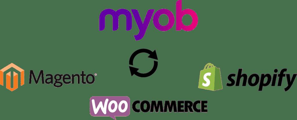 myob integrations al